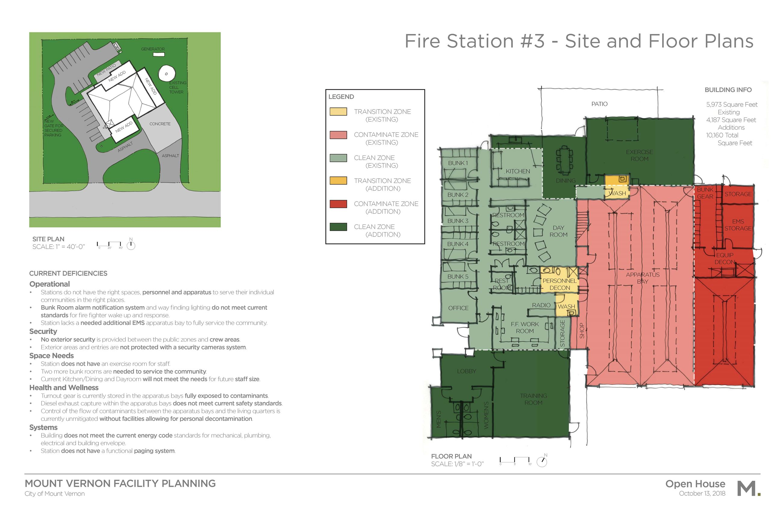 MV Fire Facility Planning